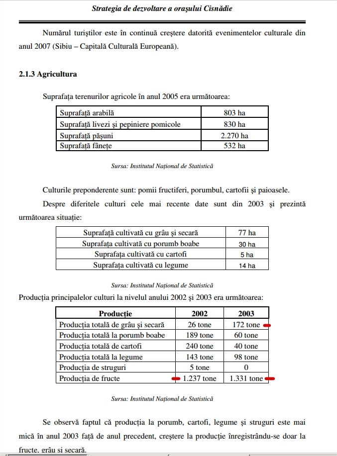 Productie agricola Cisnadie in 2002-2003