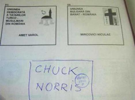 Votat Chuck Norris