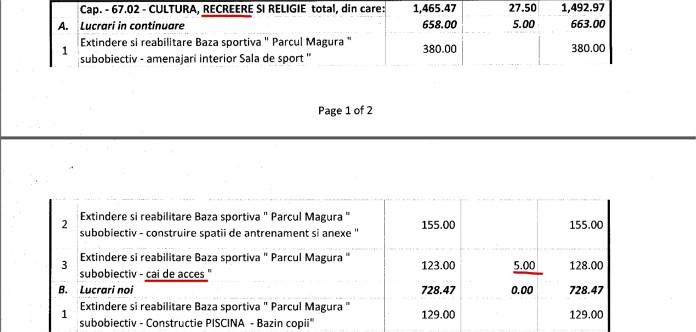rectificare buget baza sportiva cai de acces