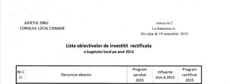 rectificare buget cap de tabel